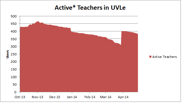 Uvle-6months-teacher.png